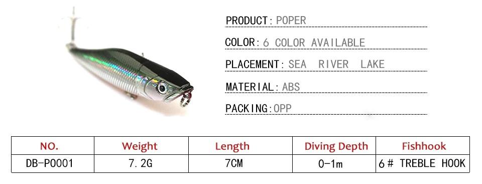 Walk Fishing 1Pcs 7cm 7.2g Popper Fishing Lures 3D Eyes Bait Crankbait Wobblers Isca Poper Pesca Japan fishing tackle - Pet Accessories - Pet Store - Pet supplies